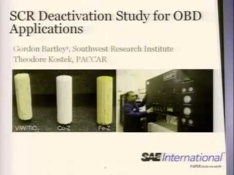 SCR Deactivation Study for OBD Applications
