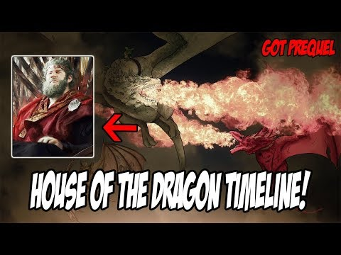 House Of The Dragon EPISODE 1! (Timeline Explained) Game Of Thrones
