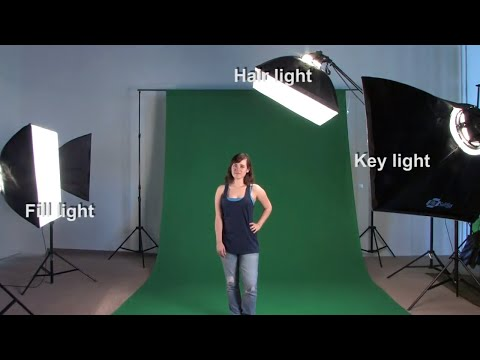 Green Screen Tips, Tricks and Materials – Chromakey Tutorial