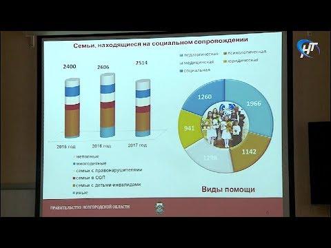 В правительстве региона обсудили проблему семейного неблагополучия и социального сиротства