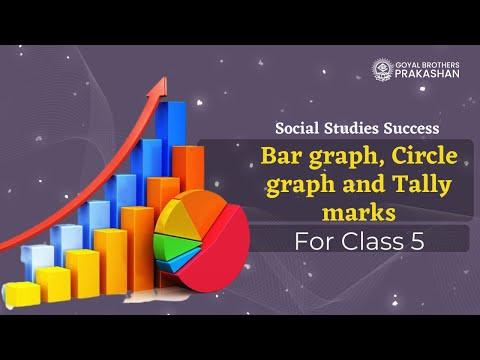 Bar graph, Circle graph and Tally marks