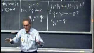 8.01 Physics I: Classical Mechanics, Fall 1999 MIT LEC 3 (5/5)