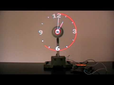Propellerclock - Ring Of Fire