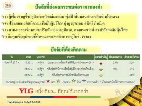 YLG NightUpdate 27-03-15