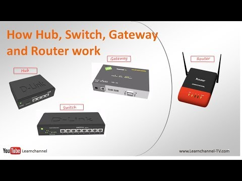 How Hub, Switch, Gateway And Router Work