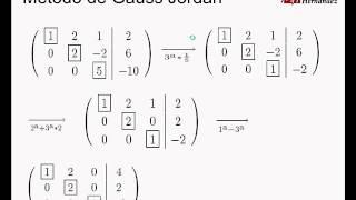 Umh0966 2013-14 Lec001.5  Álgebra Lineal. Sistemas De Ecuaciones. Método De Gauss Jordan