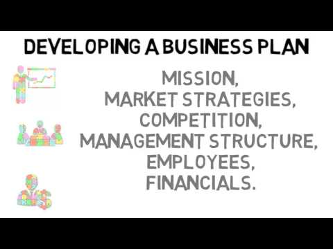 Starting a Business – Creating a Business Plan
