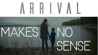 Nonton Here S Why The Ending To Arrival  2016  Makes No Sense Film Subtitle Indonesia Streaming Movie Download