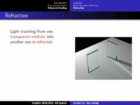 Computer Graphics 2012, Lect. 11(2) - Ray Tracing I