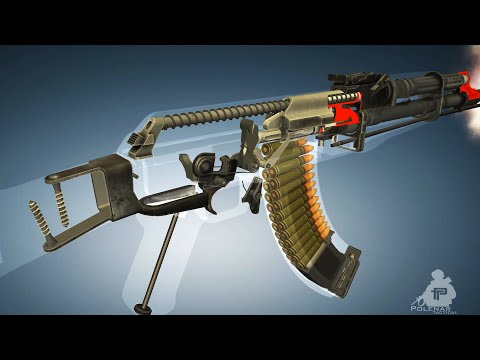 AK47 operating system | How it works?