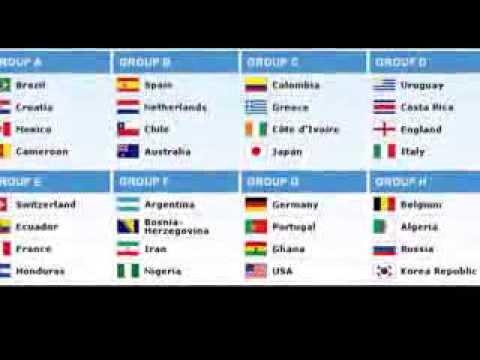 FIFA World Cup 2014 Predictions 100% RIGHT.