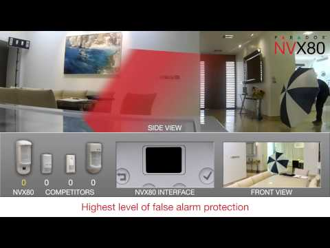 Prezentacja technologii SeeTrue™ w czujniku NVX80 Paradox