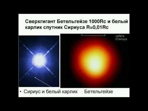 Масштабная структура Вселенной
