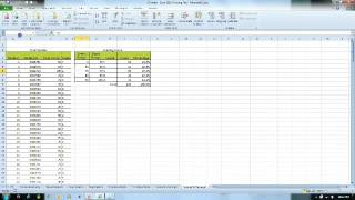 Microsoft Excel 2010 Scenario Manager