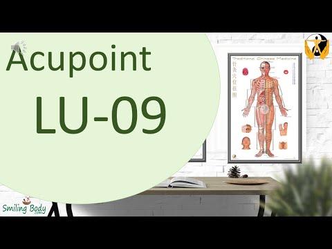 Acupoint LU 09 Tai Yuan