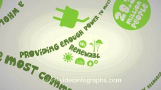 Green Energy Hub YouTube video