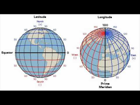 how to read latitude and longitude