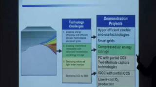 Demystifying And De-Jargoning The Smart Grid