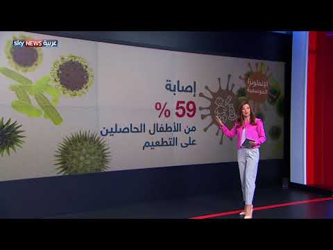 العرب اليوم - شاهد: مخاطر وأعراض وطُرق الوقاية من الإنفلونزا الموسمية