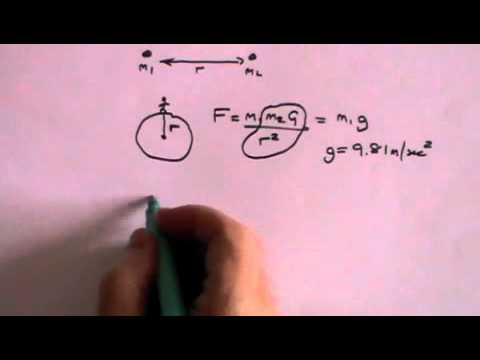 General Relativity - An introduction to the basic principles of General Relativity including the principle of equivalence, the effect of gravity on light and the first indication...