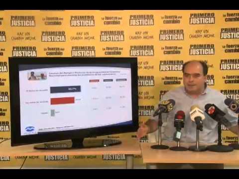 Julio Borges: Solo el 14,8% de los venezolanos le cree al Gobierno Nacional que el apagón  fue causado por  un golpe eléctrico