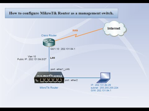 How to configure MikroTik Router as a management switch