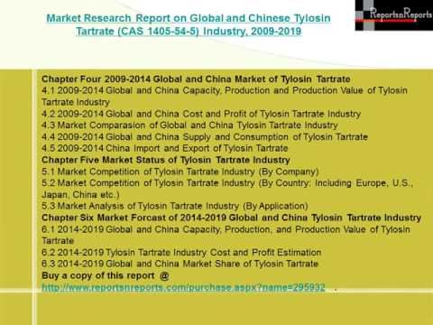 Global and Chinese Tylosin Tartrate Industry Forecast to 2019