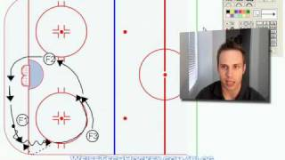 Session #8: Cycling in Hockey