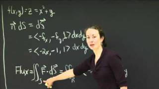 Flux Through A Square | MIT 18.02SC Multivariable Calculus, Fall 2010
