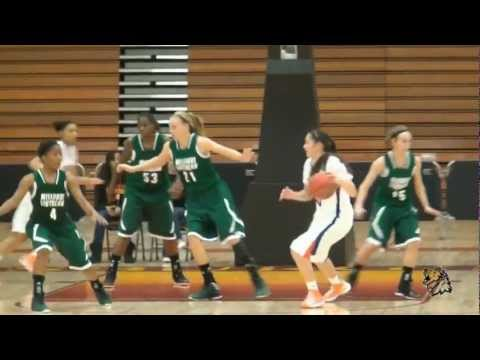 Women's Basketball vs. Mary