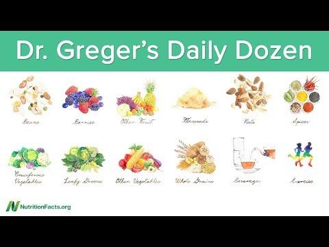 "Dr. Greger's ""Daily Dozen"" Nutritional Plan"