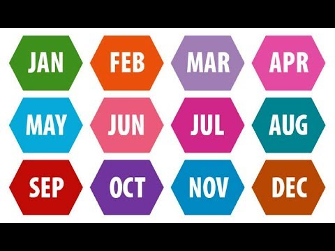 Things Your Birth Month Reveals About You