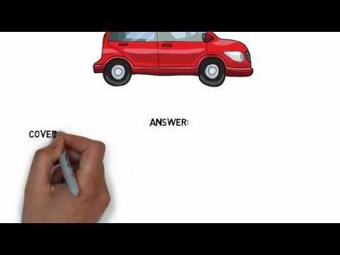 Liability Car Insurance Definitions