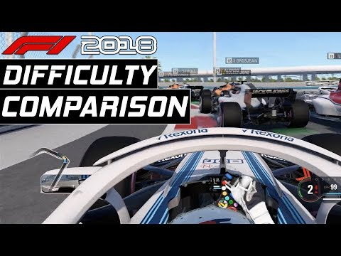 F1 2018 Game Difficulty Comparison