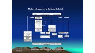 Umh4313 2012-13 Lección 004 Tema 2 Conducta De Salud Y Conducta De Enfermedad (2)