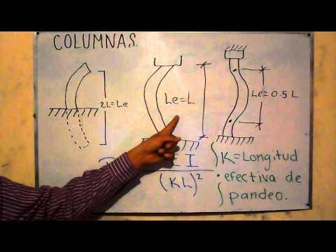 COLUMNAS (ANALISIS DE ESTRUCTURAS)