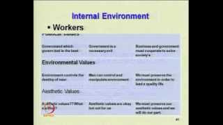 Mod-02 Lec-18 Impact Of Environment And Cultural Variables On Organization Structure&style(contd)