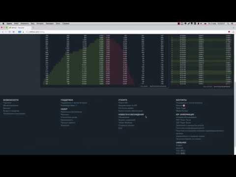 Ежедневный анализ цены биткоина 02.04.2018 - DomaVideo.Ru