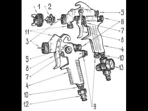 Ремонт электрического краскопульта с нижним бачком своими руками 88