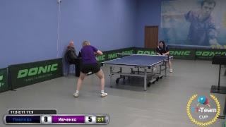 Павлова О. vs Ивченко А.
