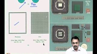 Mod-02 Lec-08 Wafer Packaging; Packaging Evolution; Chip Connection Choices