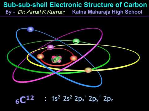 Class XI: Atomic Structure(Carbon):Orbital Animation-by Dr.Amal K Kumar