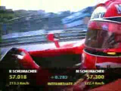 Schupacher en Monaco