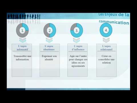 la communication interpersonnelle ( ppt)