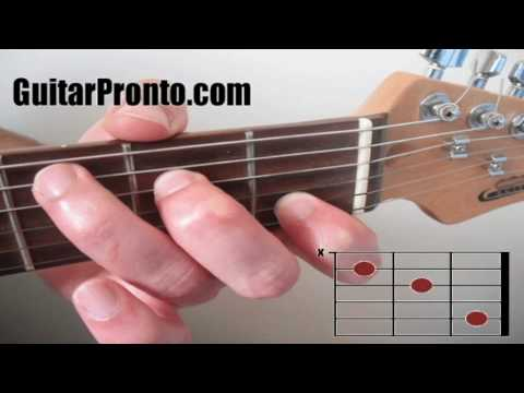 Basic guitar chords – 3 simple steps ( C and G major)