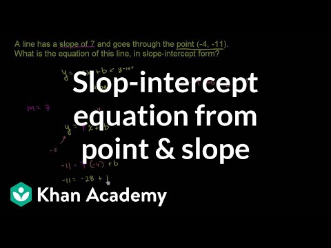 Slope Intercept Equation From Slope Point Old Video Khan Academy