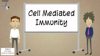 The Adaptive Immune System