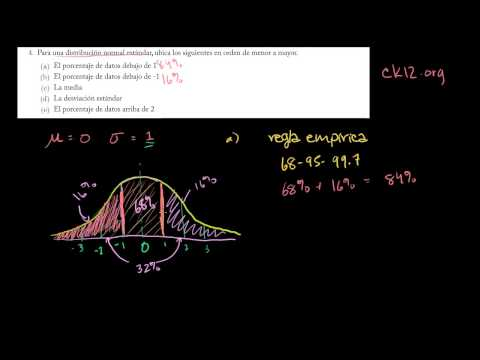 normal distribution and khan academy website And for those of you all who know calculus, if p of x is our probability density function-- it doesn't have to be a normal distribution, although it often is a normal distribution-- the way you actually figure out.