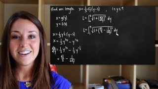 Arc Length X=g(y)