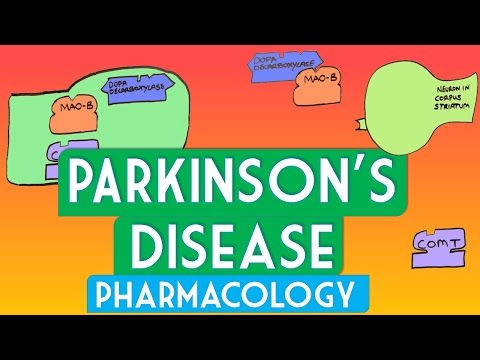 Parkinson's Disease Pharmacology - Soton Brain Hub